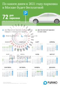 Календарь бесплатной парковки в Москве